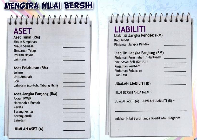 Aset vs Liabiliti