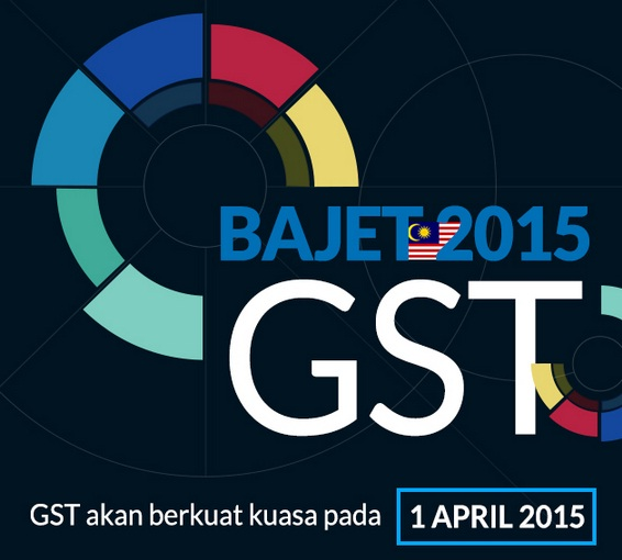 Bajet 2015 version 1